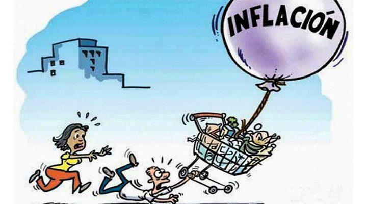 Inflación de Junio 2021: tu salario está cayendo fuerte